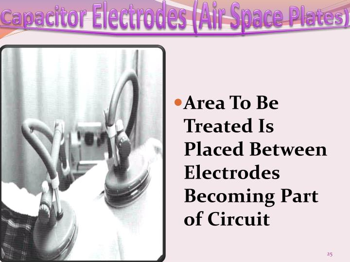Capacitor Electrodes (Air Space Plates)