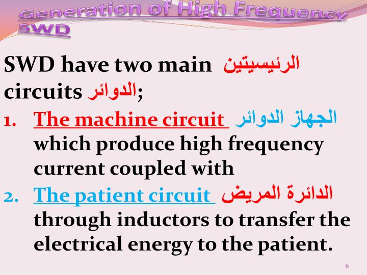 Generation of High Frequency SWD