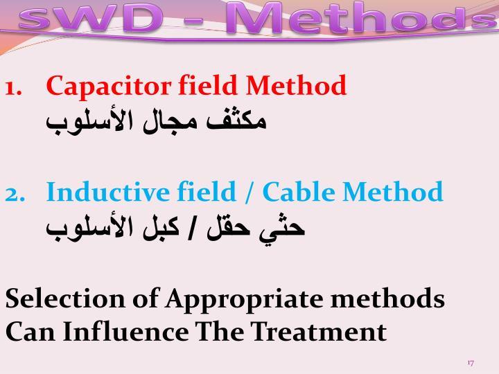 SWD - Methods