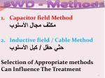 swd methods