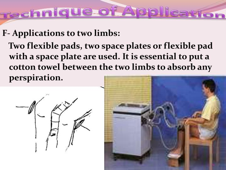 Technique of Application