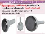 types of electrodes in swd1