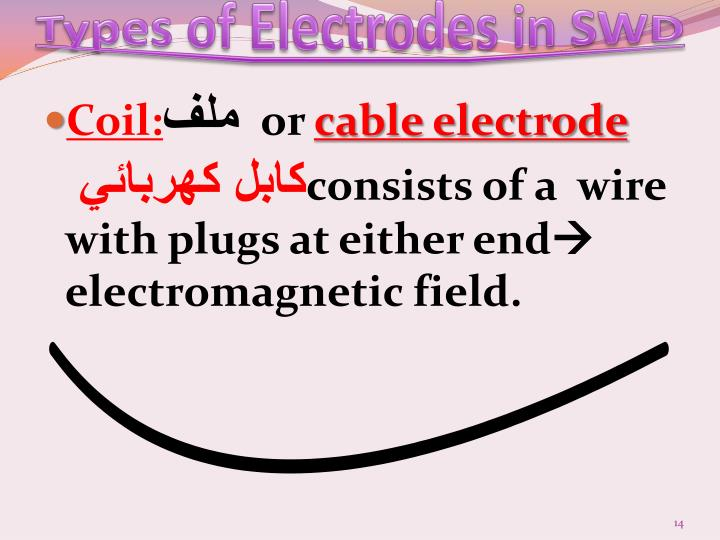 Types of Electrodes in SWD
