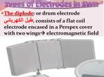 types of electrodes in swd4