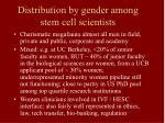 distribution by gender among stem cell scientists