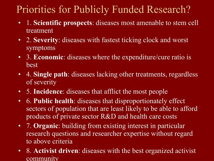 Priorities for Publicly Funded Research?