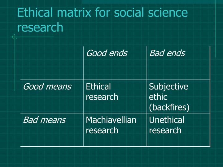 Ethical matrix for social science research
