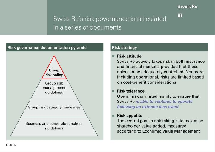 Swiss Re's risk governance is articulated in a series of documents