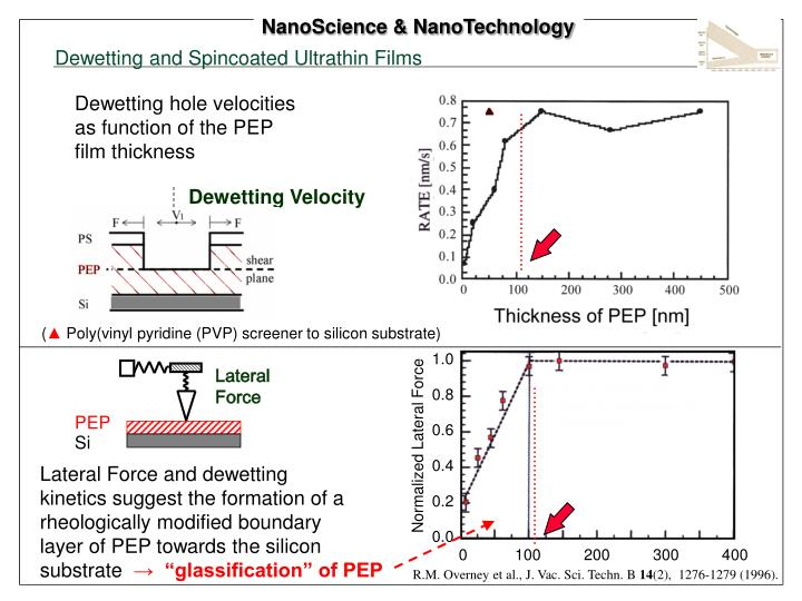 Dewetting and Spincoated Ultrathin Films