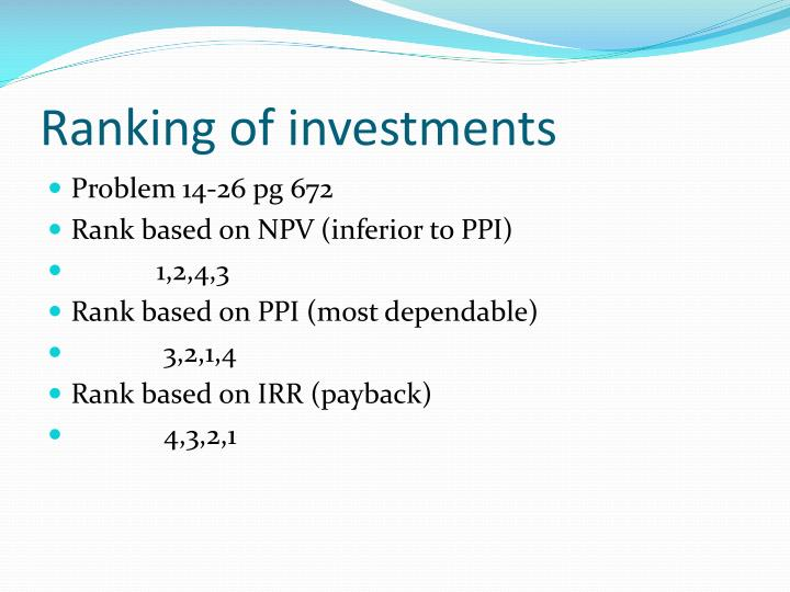 Ranking of investments