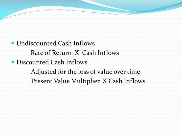 Undiscounted Cash Inflows
