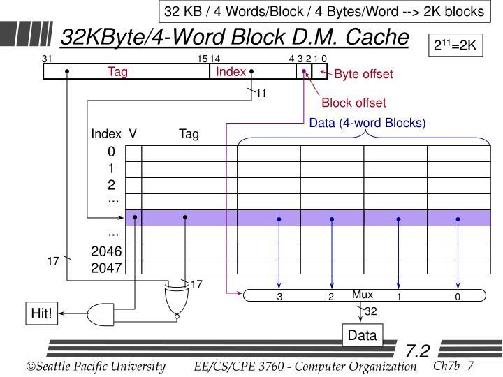 32 KB / 4 Words/Block / 4 Bytes/Word --> 2K blocks