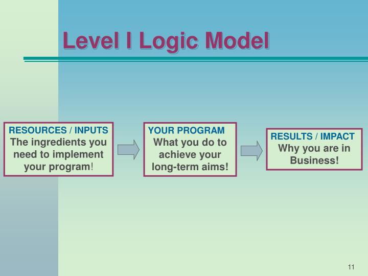 Level I Logic Model