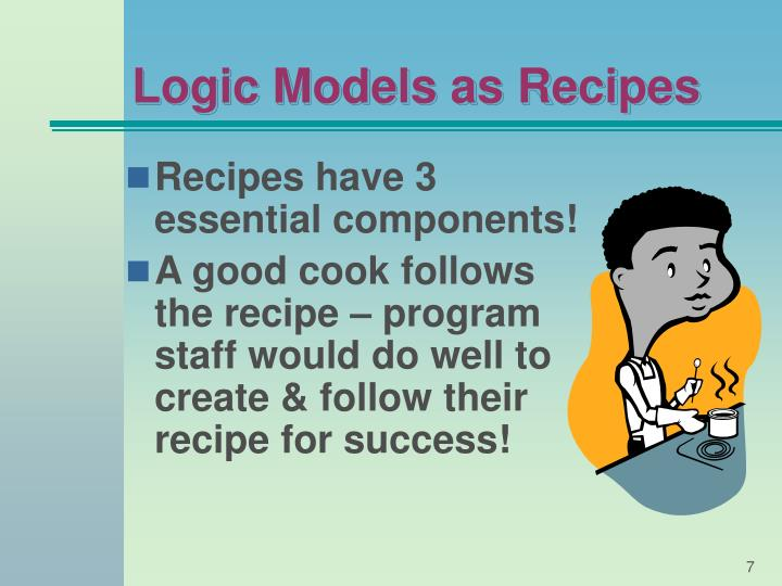 Recipes have 3 essential components!