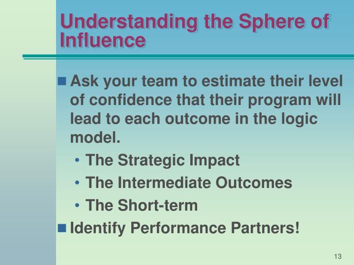 Understanding the Sphere of Influence