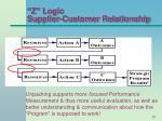 z logic supplier customer relationship