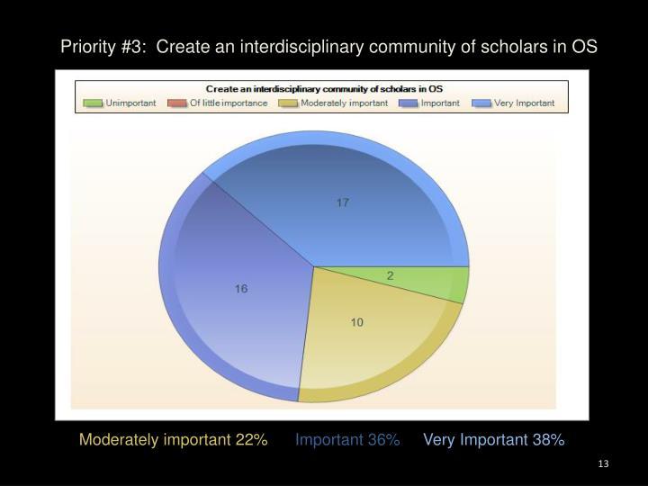 Priority #3:  Create an interdisciplinary community of scholars in OS