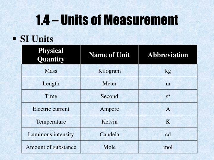 1.4 – Units of Measurement