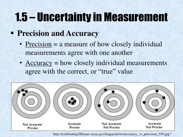 1.5 – Uncertainty in Measurement