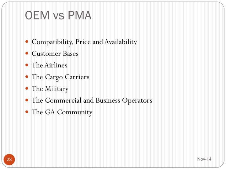 OEM vs PMA