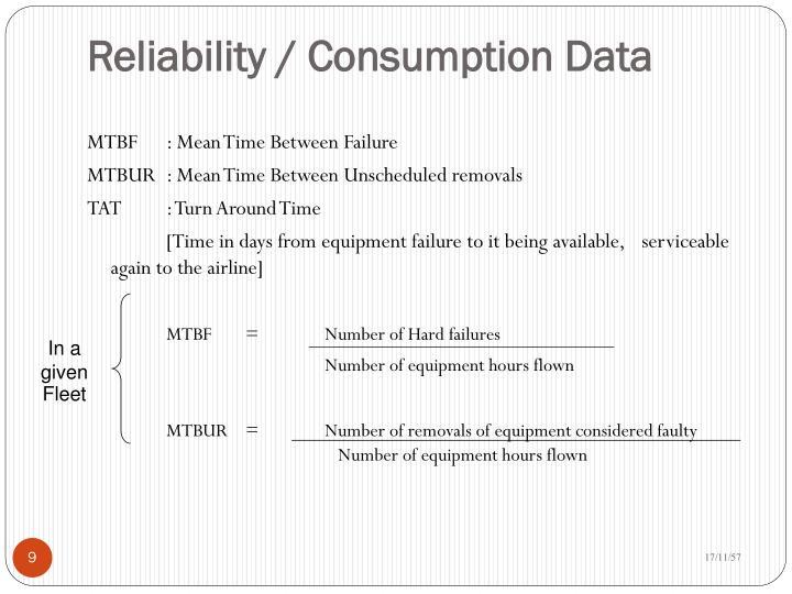 Reliability / Consumption Data