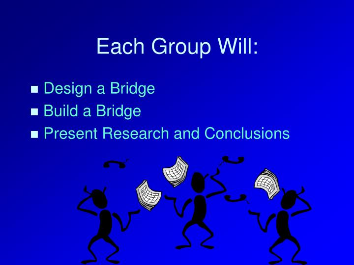 Each Group Will: