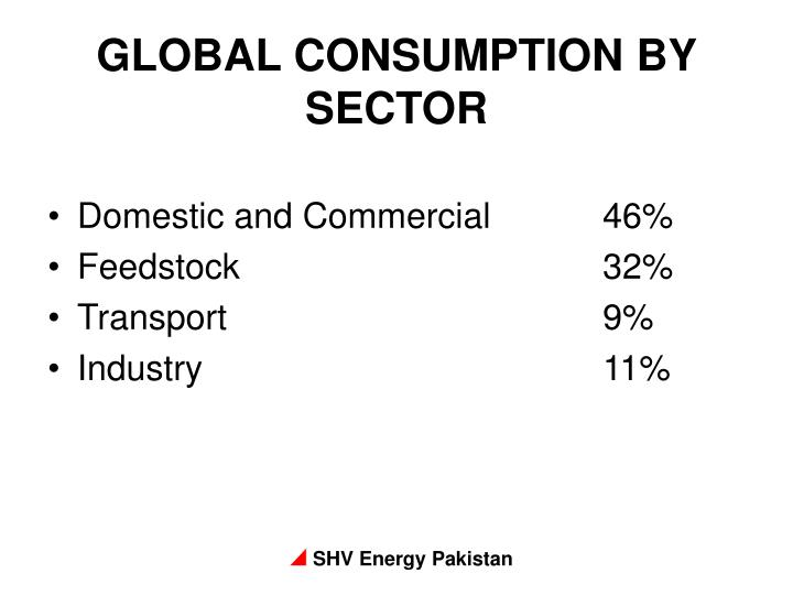 Domestic and Commercial46%