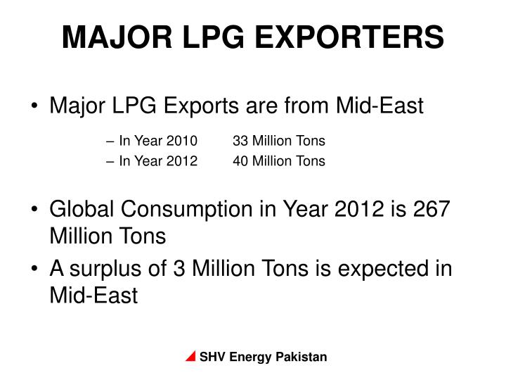 Major LPG Exports are from Mid-East