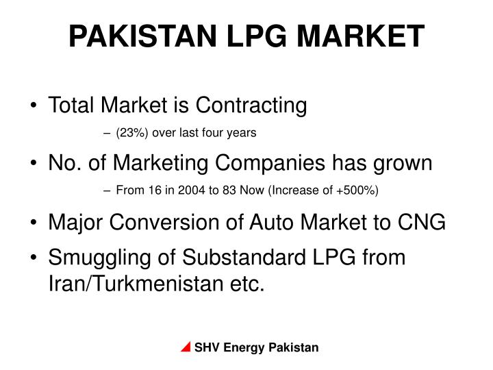 Total Market is Contracting