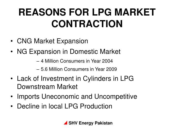 CNG Market Expansion