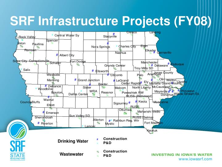 SRF Infrastructure Projects (FY08)