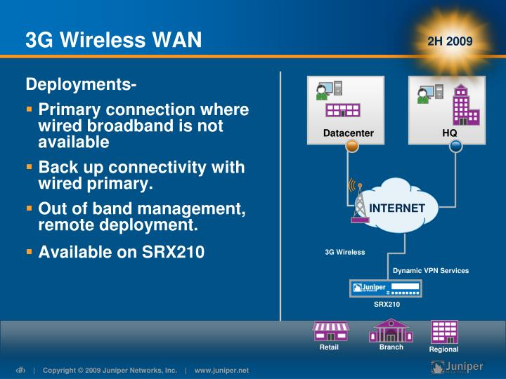 3G Wireless WAN