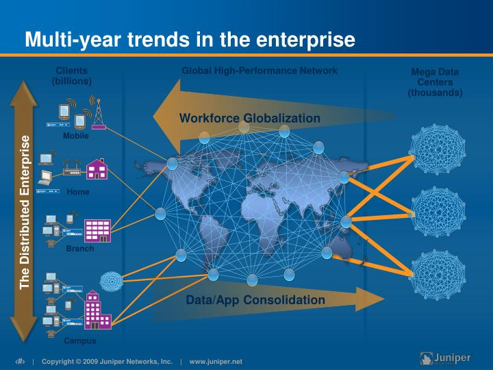 Multi-year trends in the enterprise