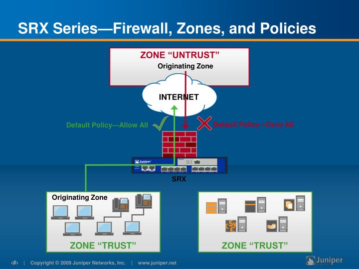 SRX Series—Firewall, Zones, and Policies