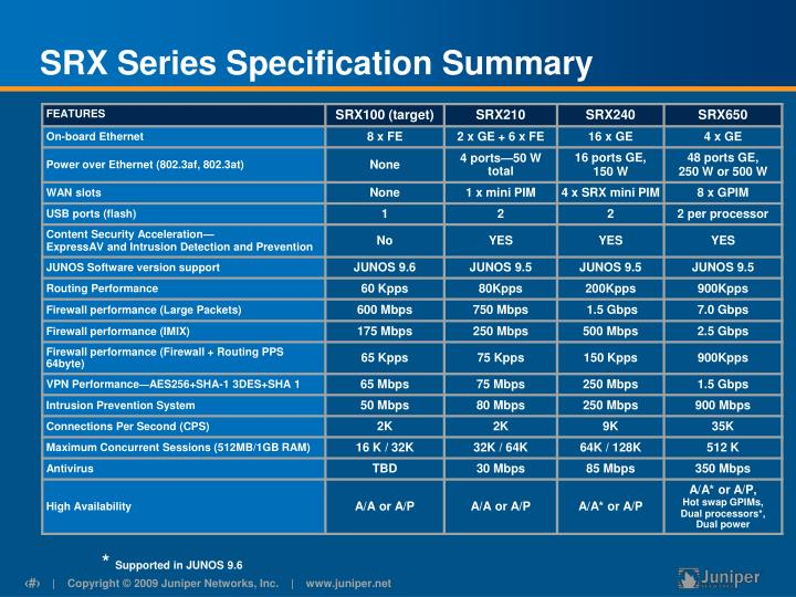 SRX Series Specification Summary
