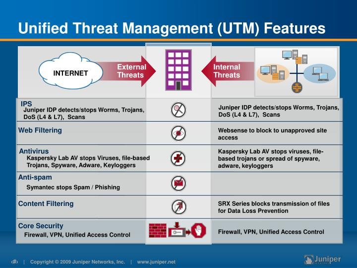 Unified Threat Management (UTM) Features