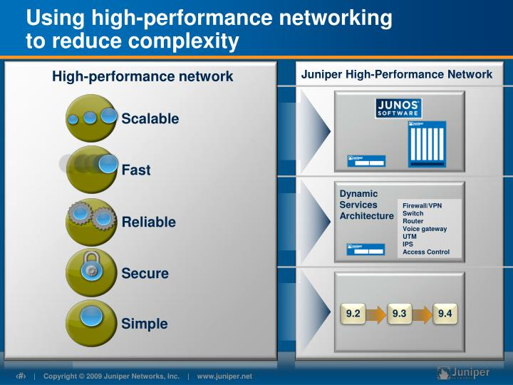 Using high-performance networking