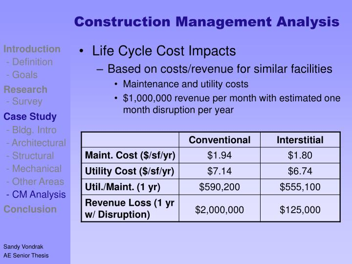 Construction Management Analysis