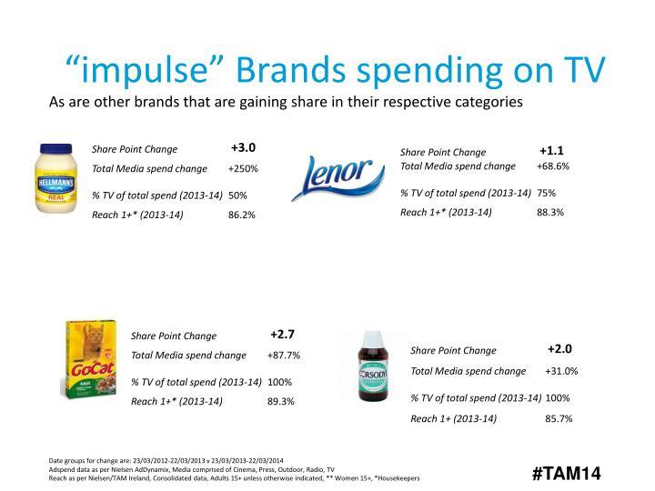 """""""impulse"""" Brands spending on TV"""