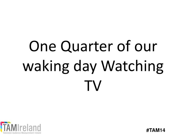 One Quarter of our waking day Watching TV