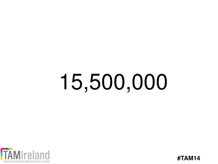 15,500,000