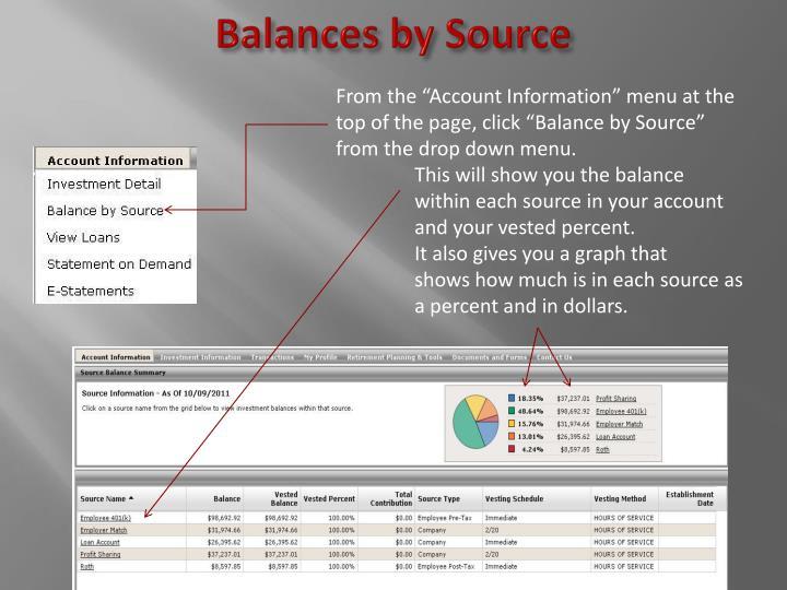 Balances by Source