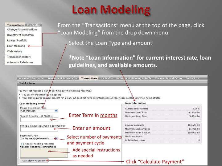 Loan Modeling