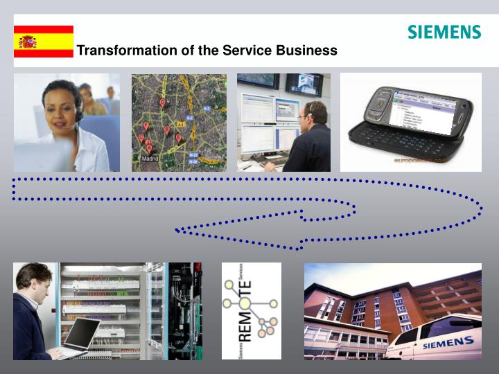 Transformation of the Service Business