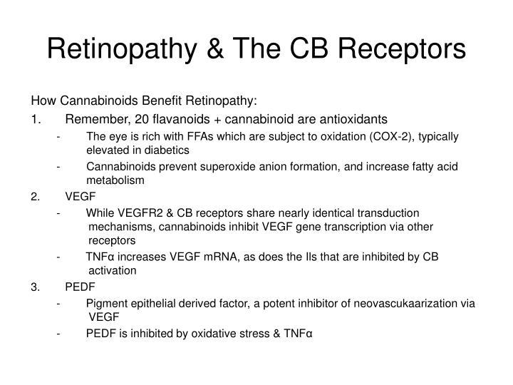 Retinopathy & The CB Receptors