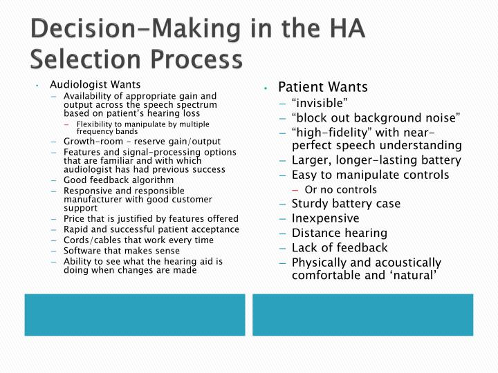 Decision-Making in the HA Selection Process