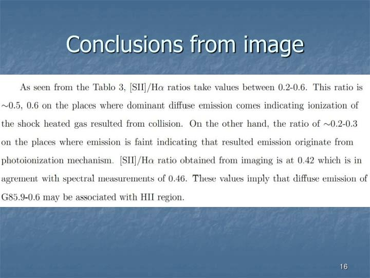 Conclusions from image