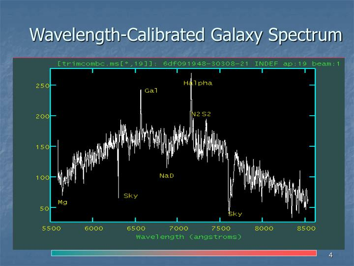 Wavelength-Calibrated Galaxy Spectrum