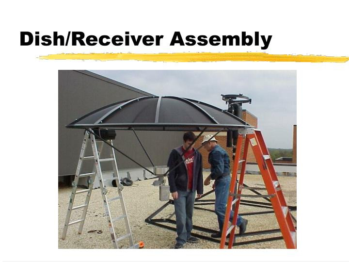 Dish/Receiver Assembly