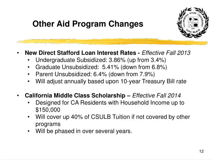 Other Aid Program Changes